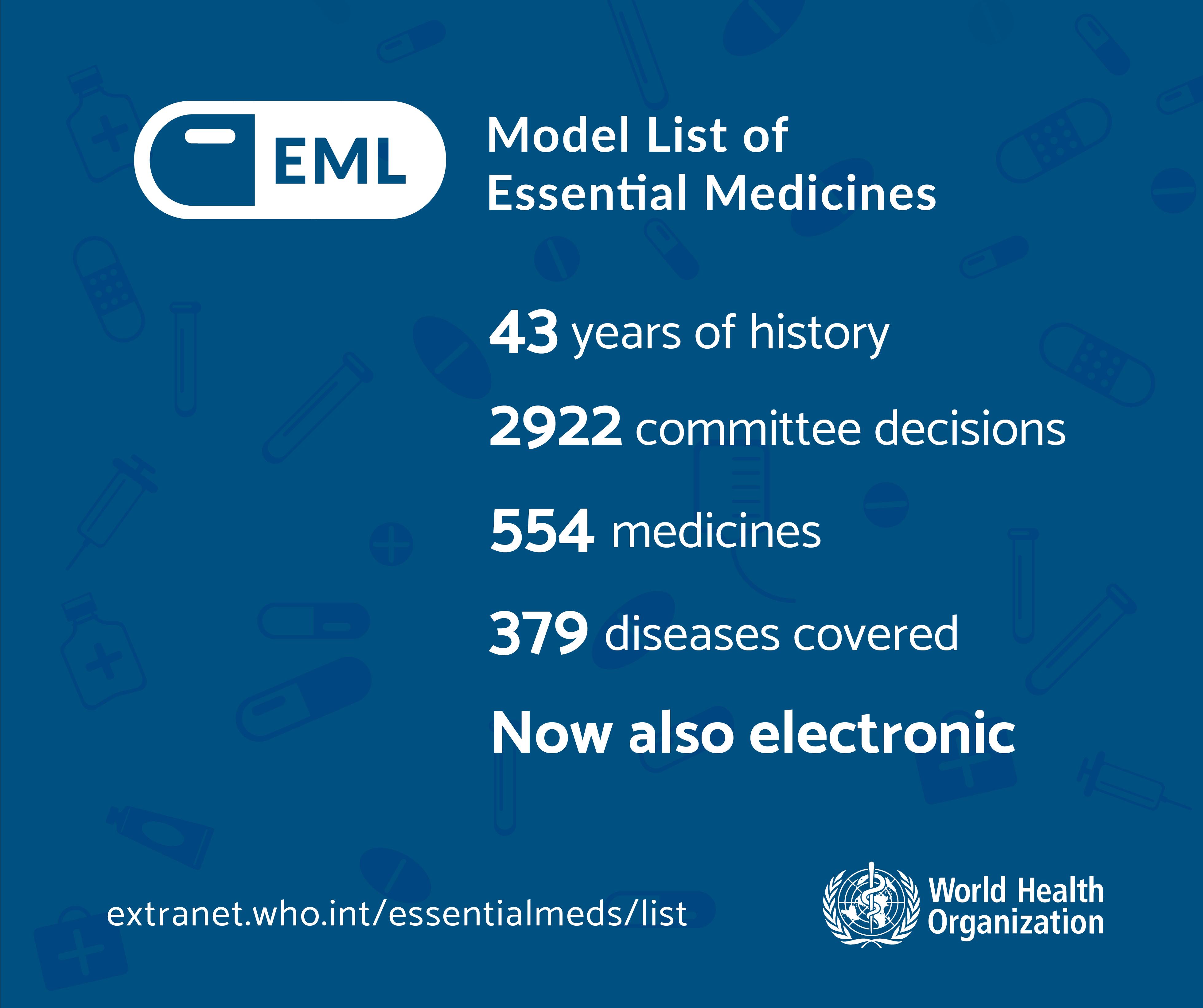 WHO launch eEML