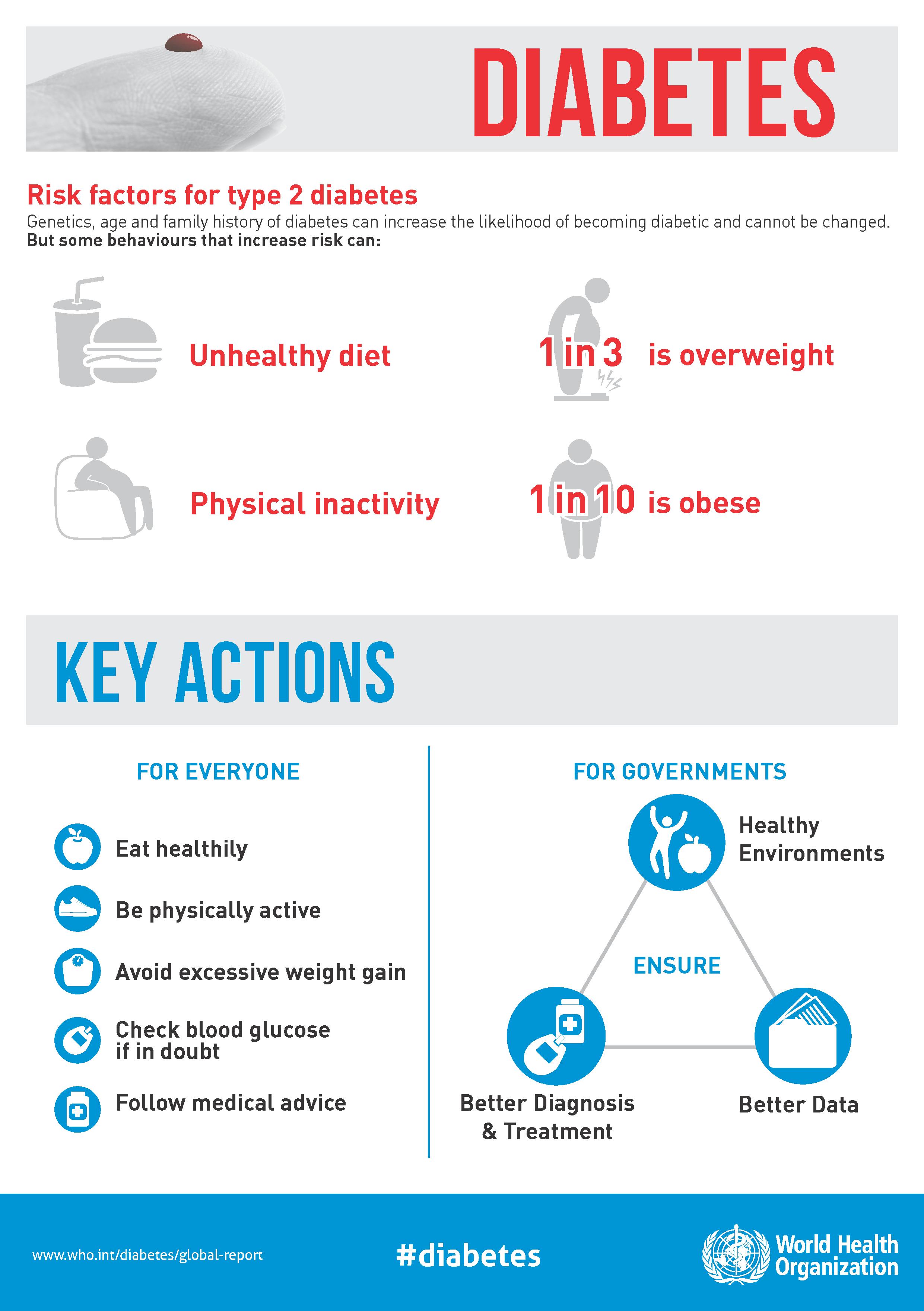 informacion en espanol de diabetes