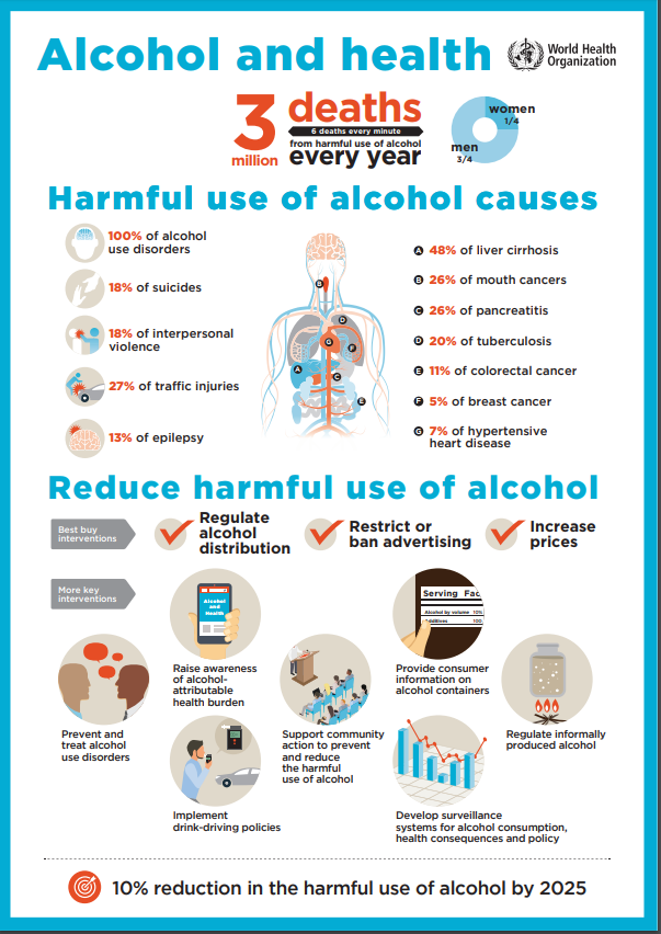 Adverse Action Notice >> Harmful use of alcohol
