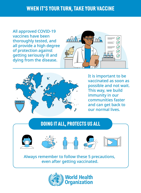 COVID 20 Vaccines Advice