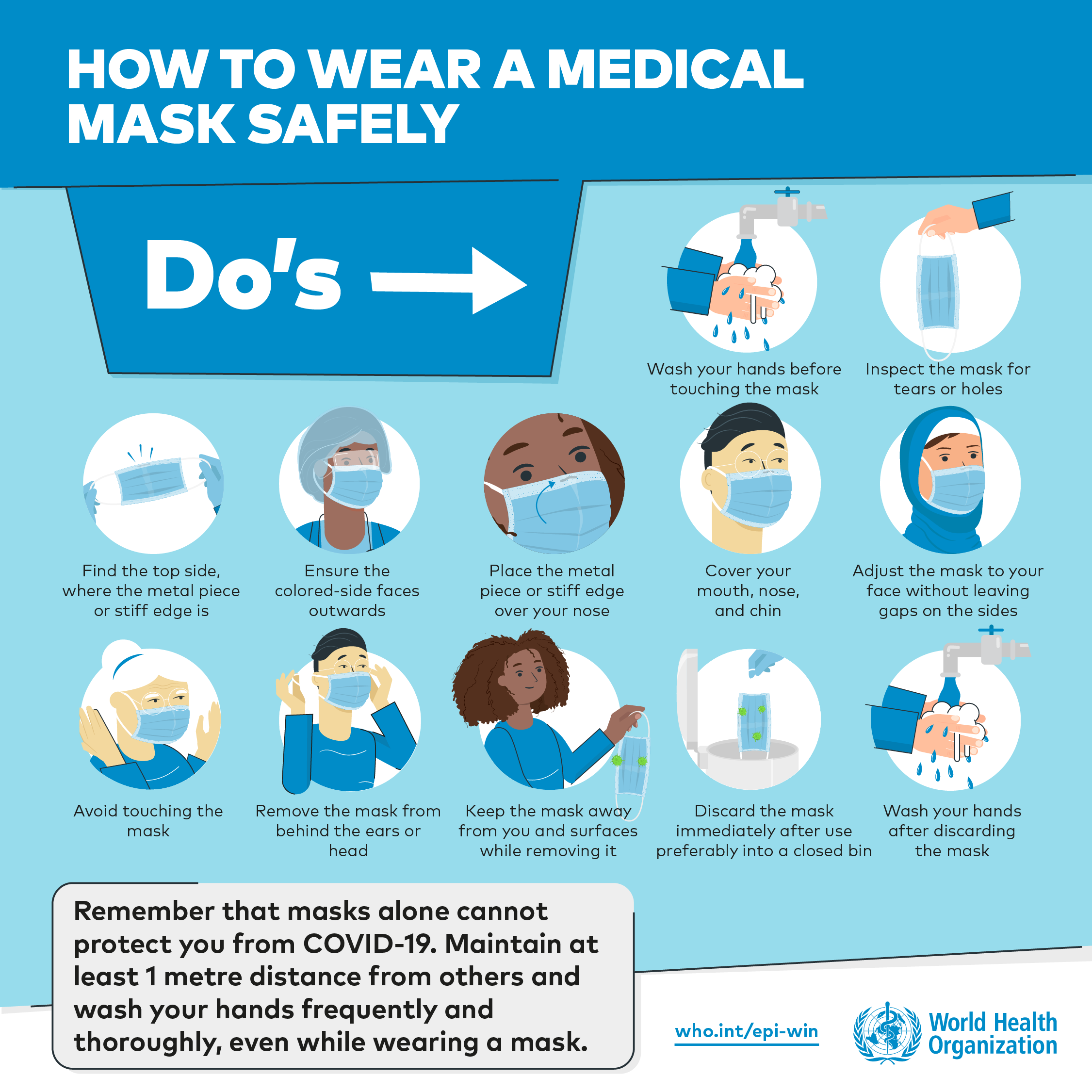 how to wear a medical face mask