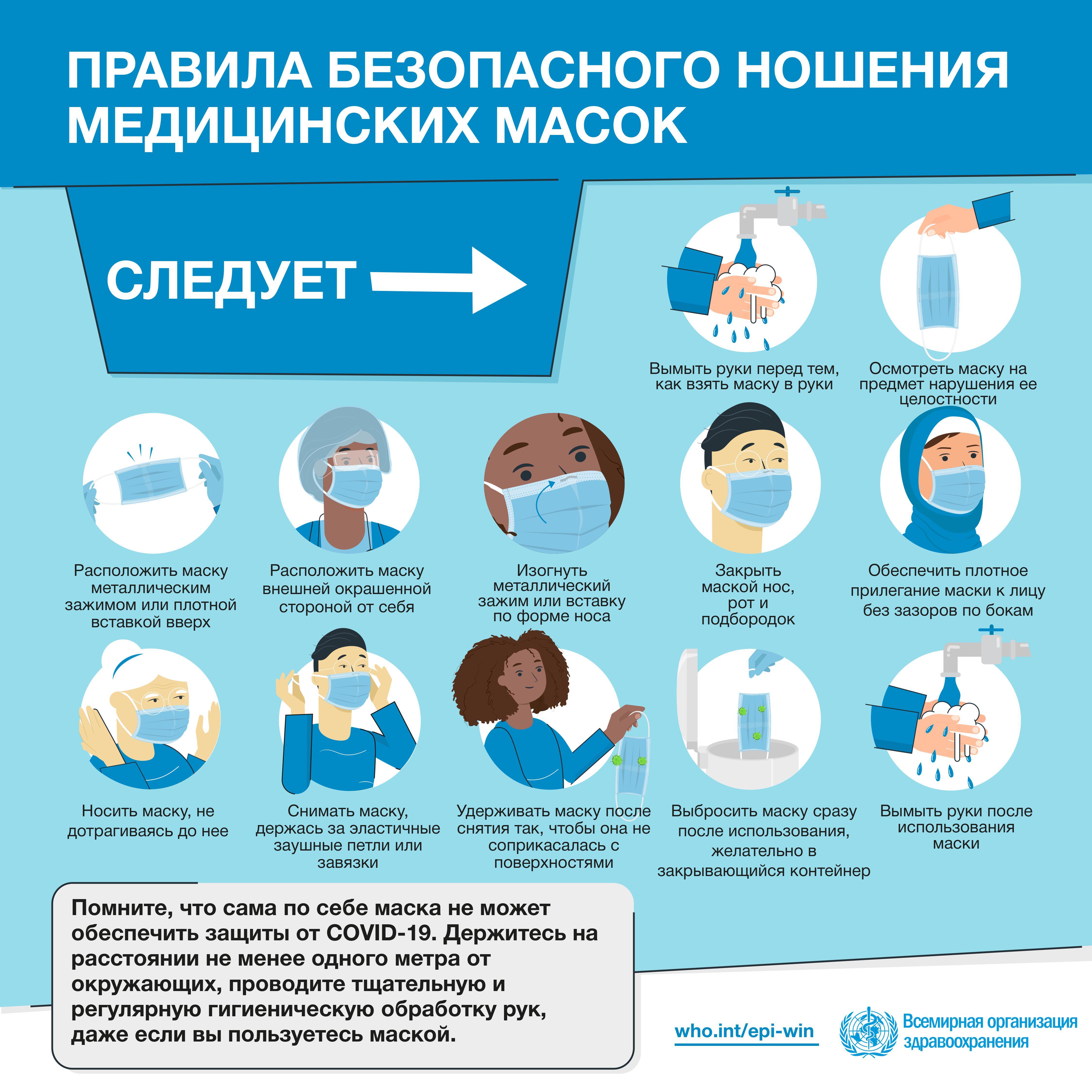 Правила безопасного ношения медицинских масок