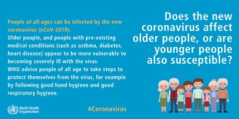 Spain Coronavirus WHO