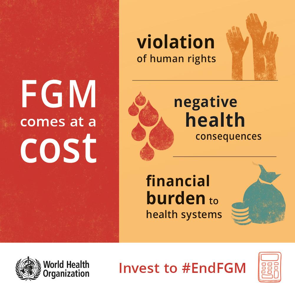 WHO | Female genital mutilation