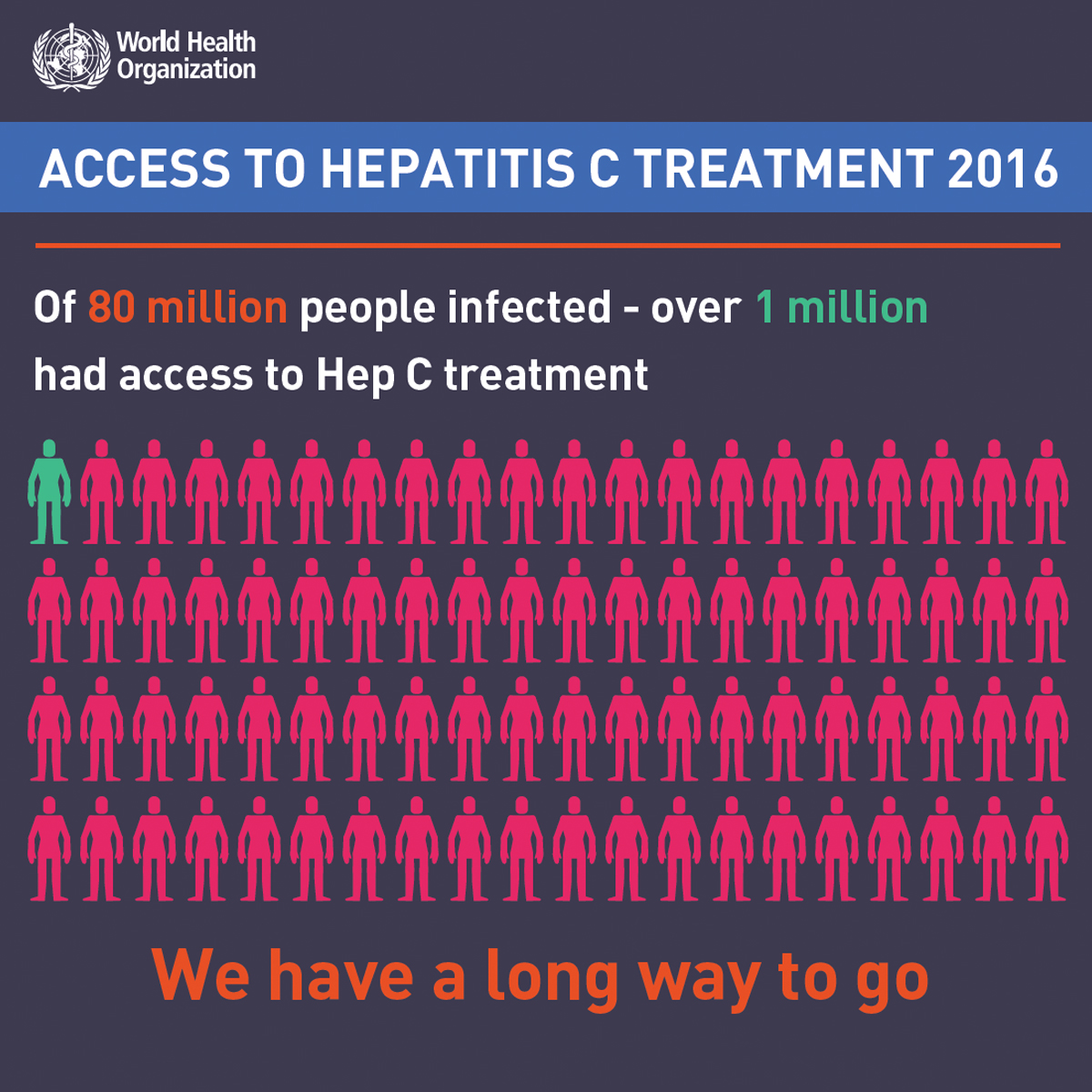 Can there be a drug for the treatment of hepatitis C - effective