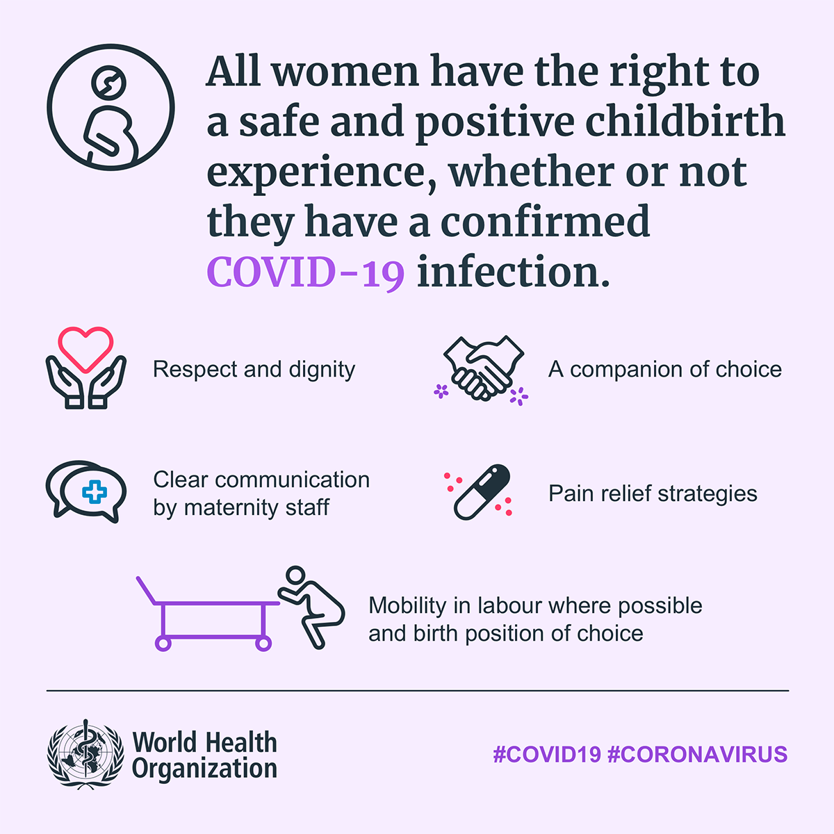 Sexual Health And Covid 19