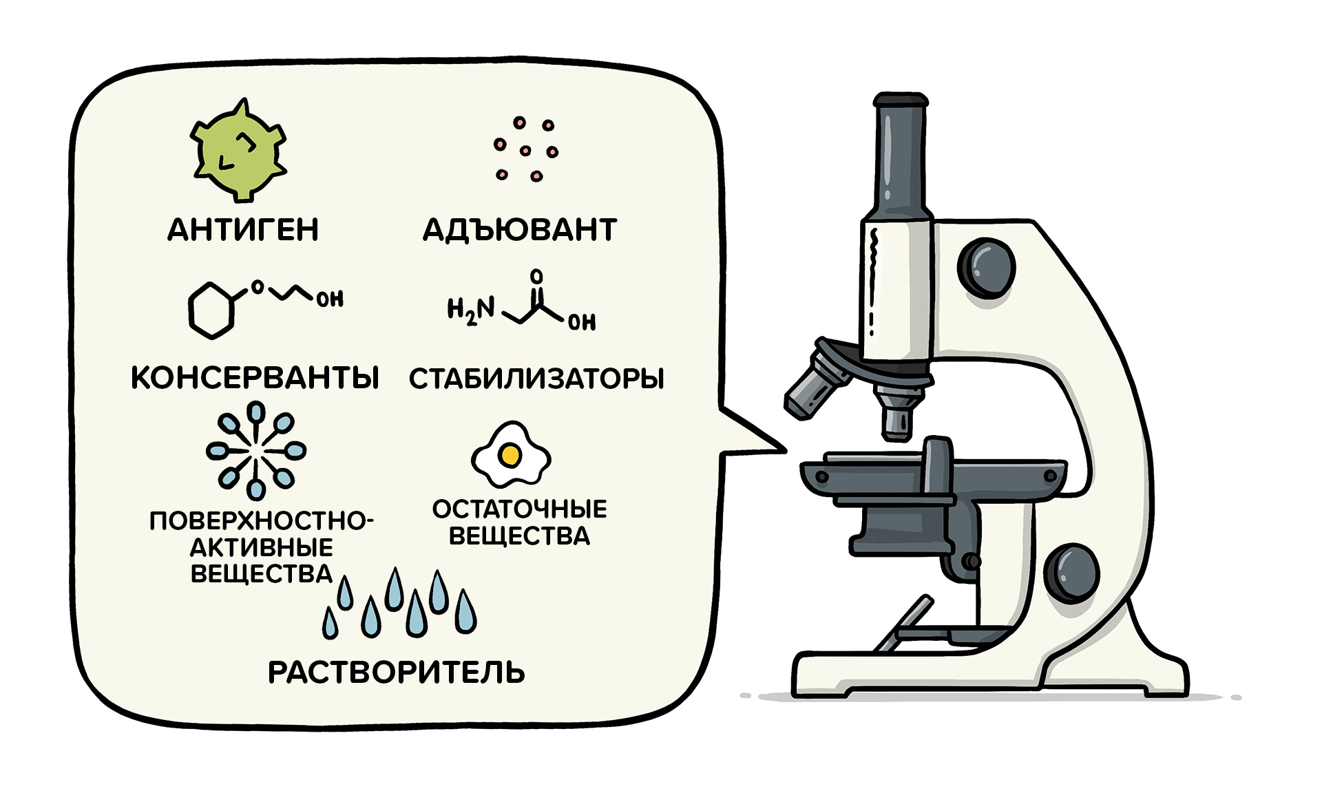 russian-vaccines-topic-2-ingredients.jpg