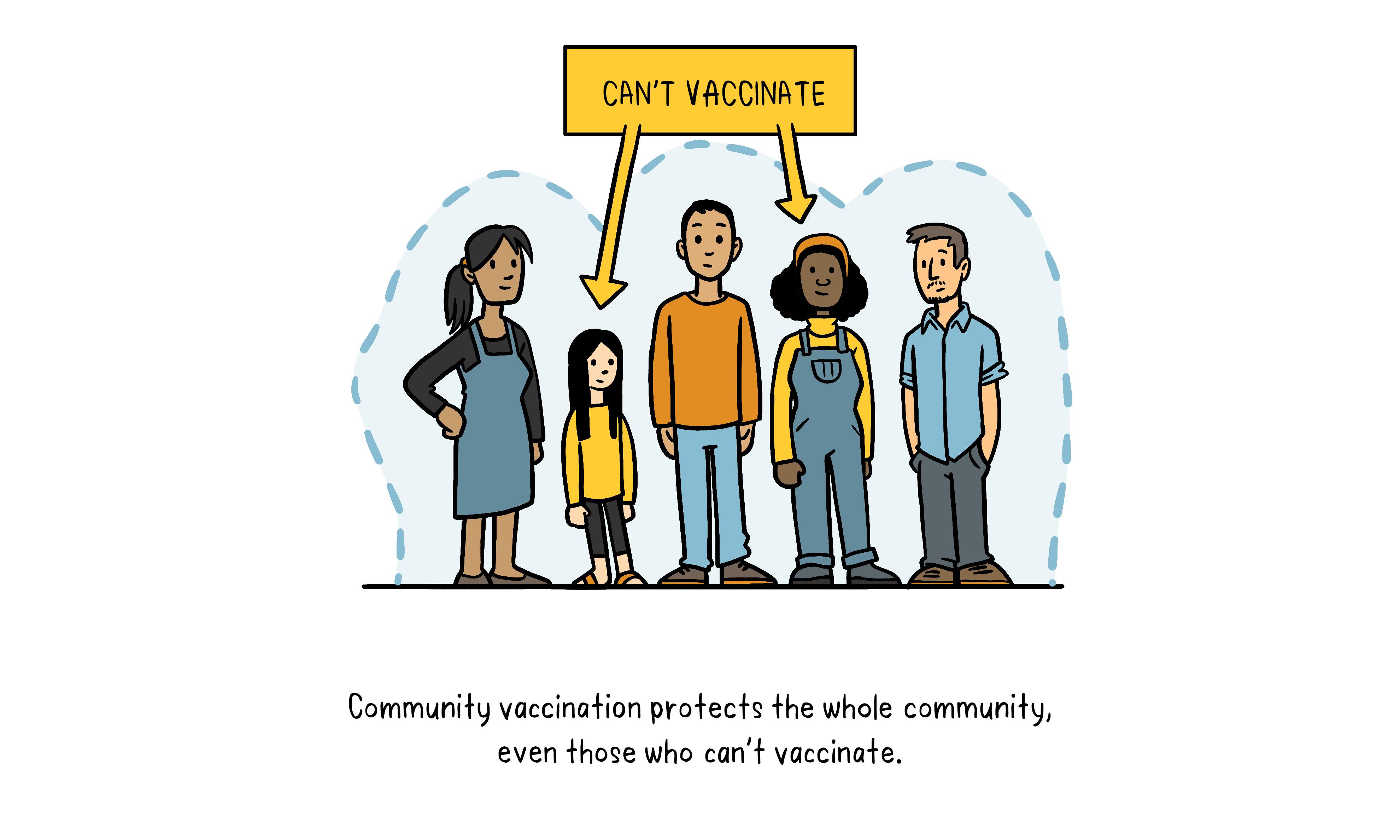 Vaccines topic 1 illustrations 04