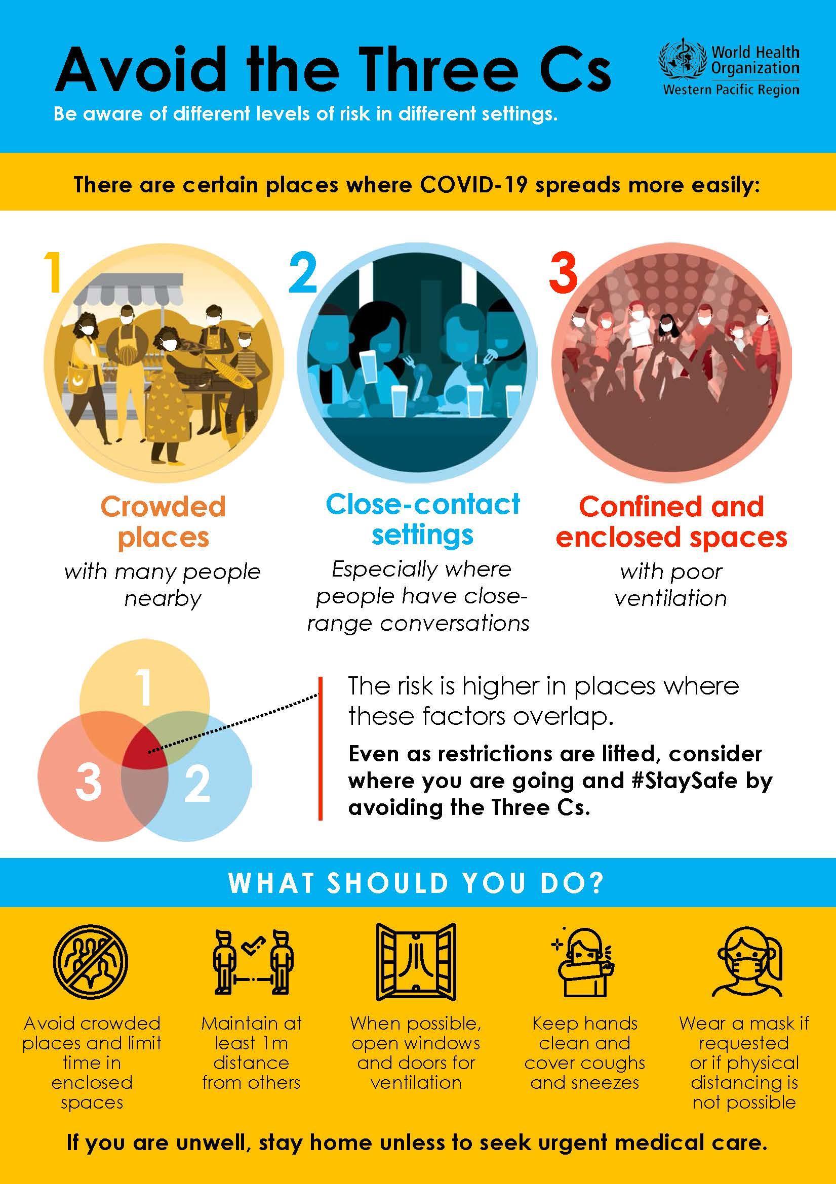 Coronavirus Disease Covid 19 In Singapore