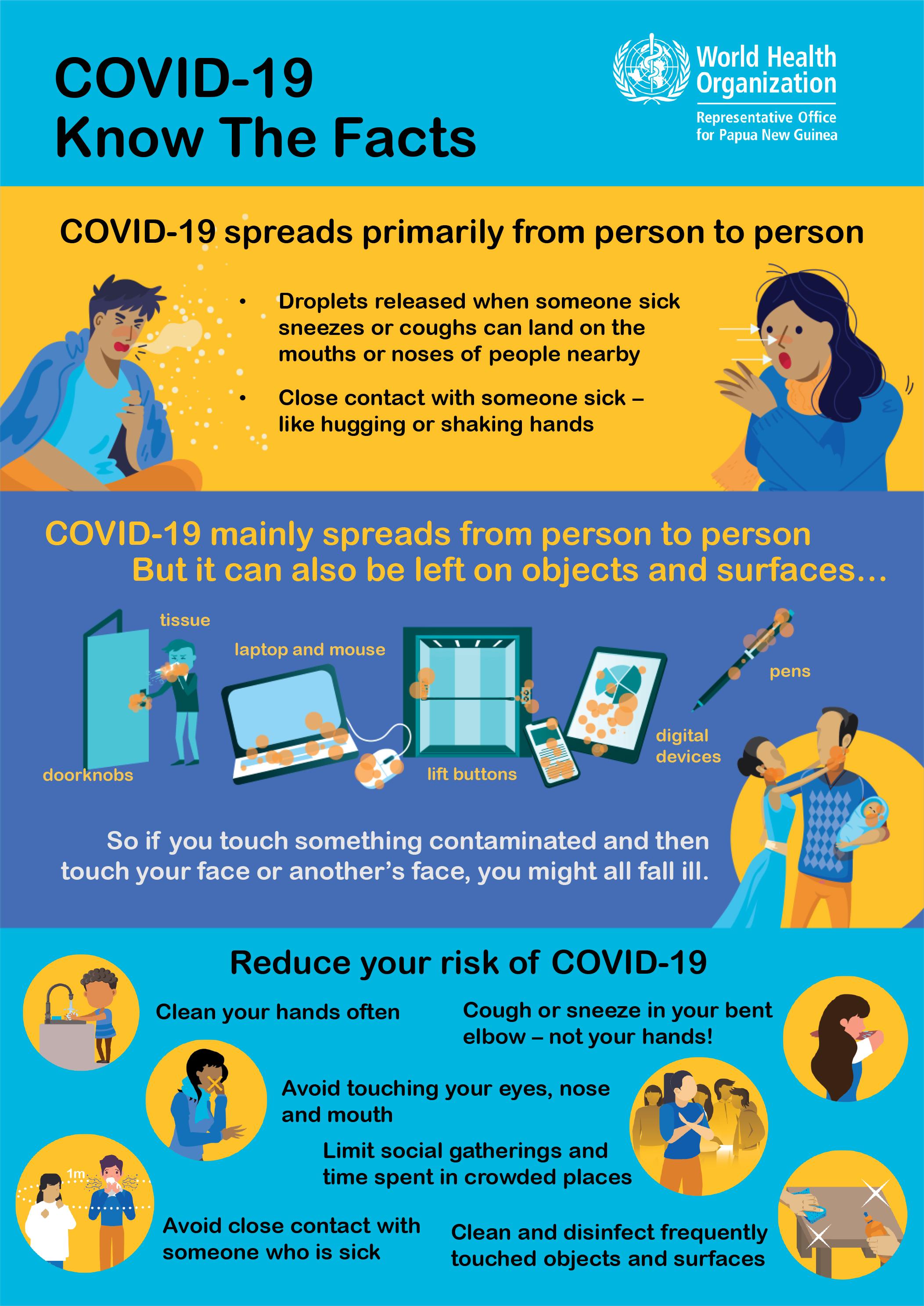 Coronavirus disease (COVID-19) in Papua New Guinea