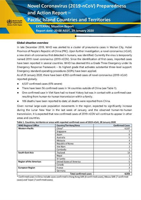 COVID-19 External situation report for Pacific Islands #01