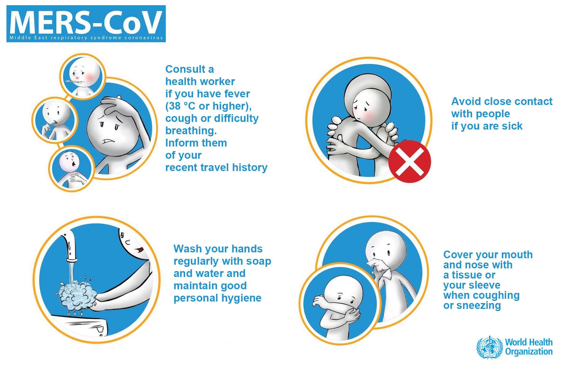 mers cov coronavirus
